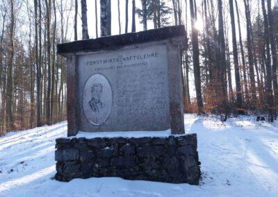 Památník Leopolda Grabnera - německá část v zimě